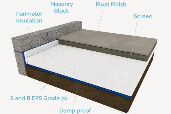 EPS Floor v2