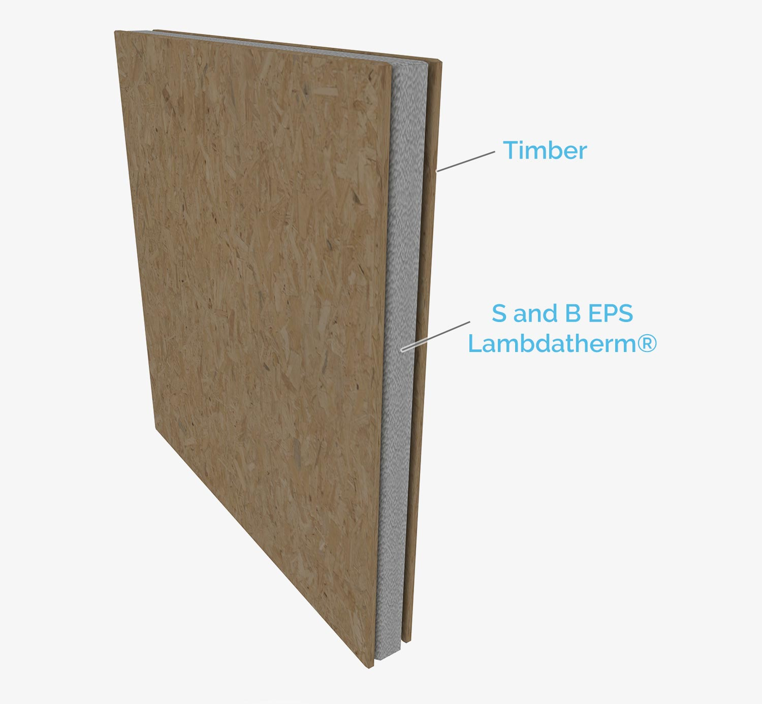 Structural Insulation Panels S And B Eps