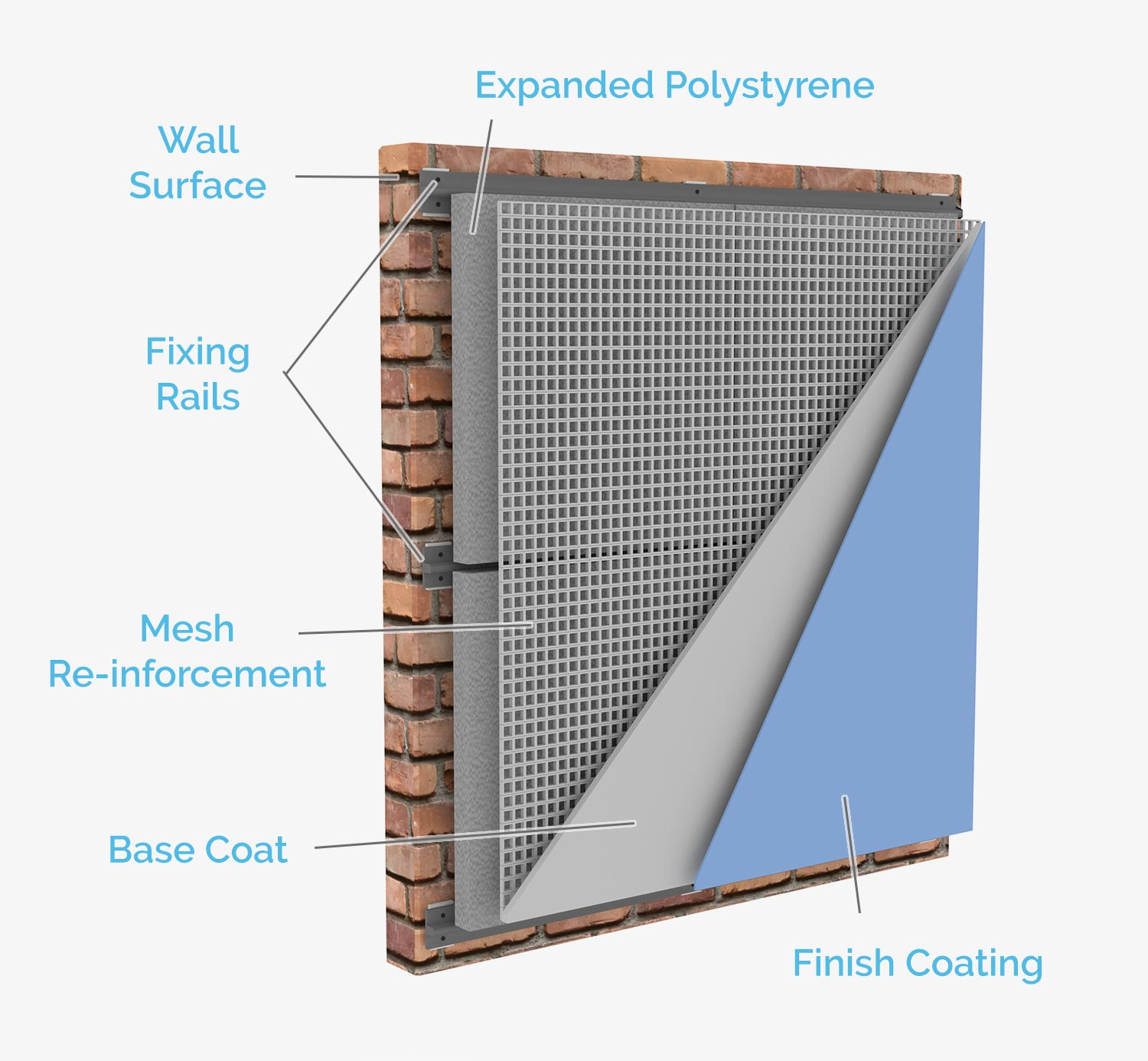 S and B EPS - external wall insulation system