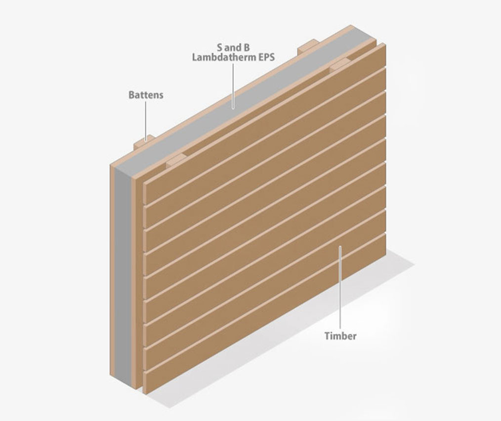 Structural Insulated Panels S And B Eps